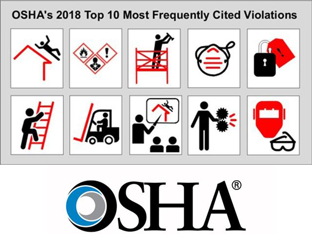 Ảnh sưu tầm: OSHA Cơ quan Quản lý an toàn và sức khỏe Nghề Nghiệp